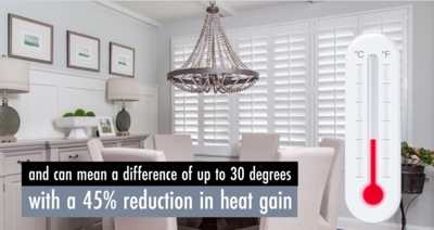 How Boston Shutters Keep Your Home Cool